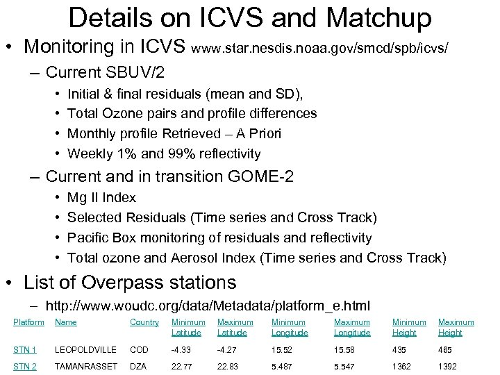 Details on ICVS and Matchup • Monitoring in ICVS www. star. nesdis. noaa. gov/smcd/spb/icvs/
