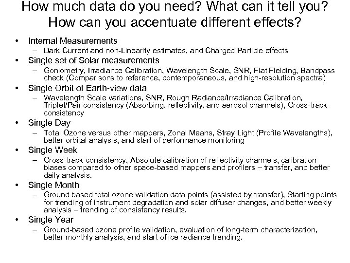 How much data do you need? What can it tell you? How can you