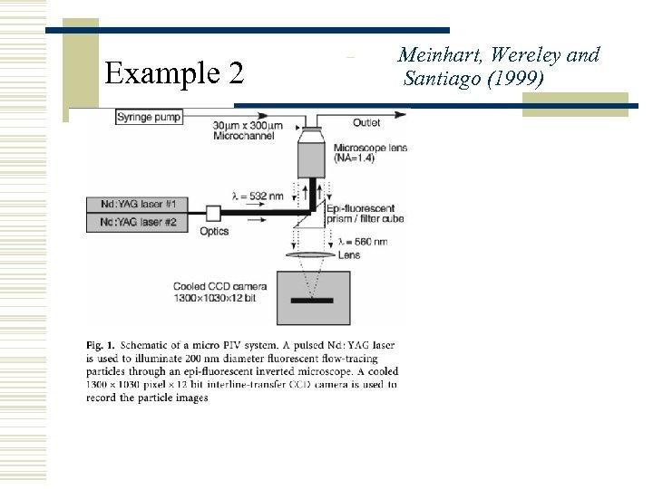 Example 2 – Meinhart, Wereley and Santiago (1999)