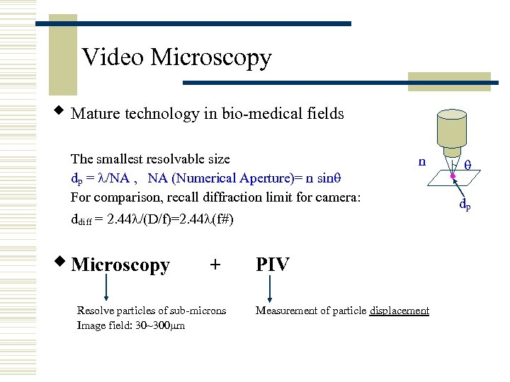 Video Microscopy w Mature technology in bio-medical fields The smallest resolvable size dp =