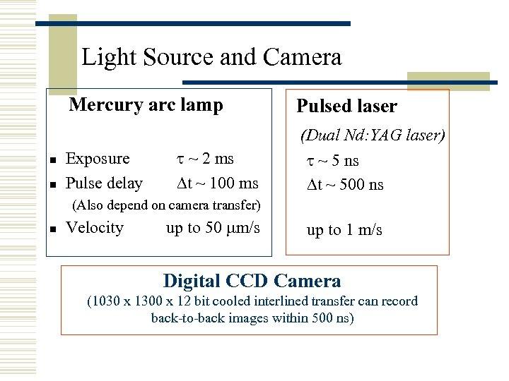 Light Source and Camera Mercury arc lamp n n Exposure Pulse delay t ~