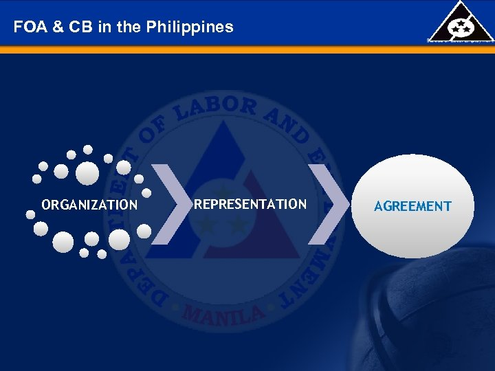 FOA & CB in the Philippines ORGANIZATION REPRESENTATION AGREEMENT