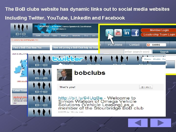 The Bo. B clubs website has dynamic links out to social media websites Including