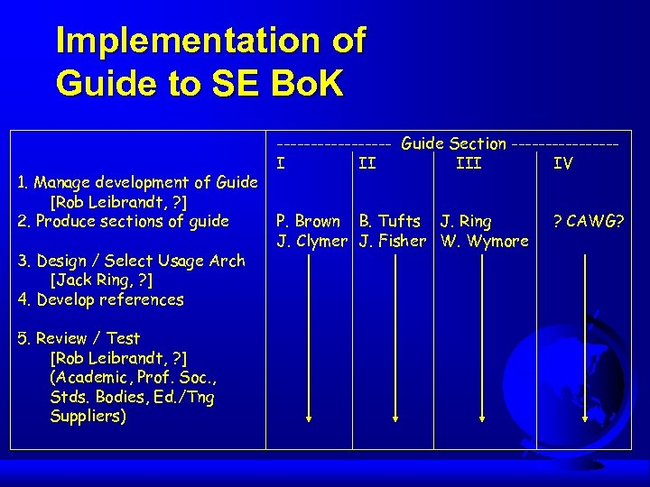 Implementation of Guide to SE Bo. K 1. Manage development of Guide [Rob Leibrandt,