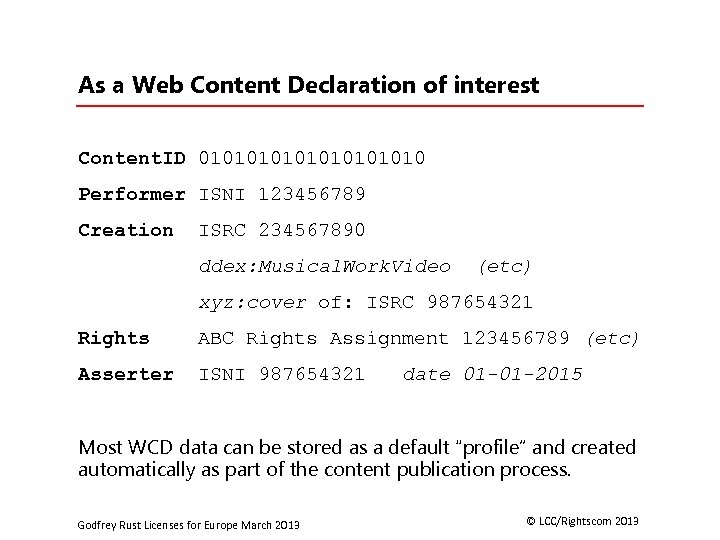 As a Web Content Declaration of interest Content. ID 01010101010 Performer ISNI 123456789 Creation