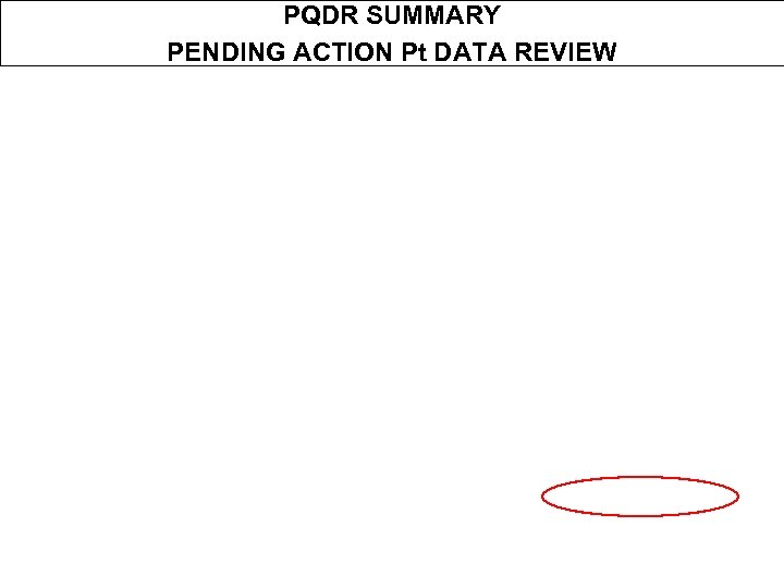 PQDR SUMMARY PENDING ACTION Pt DATA REVIEW