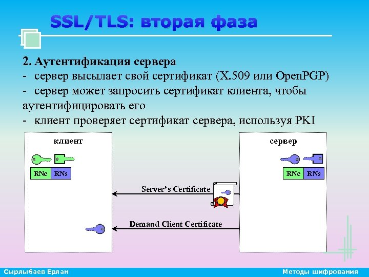 SSL/TLS: вторая фаза 2. Аутентификация сервера - сервер высылает свой сертификат (X. 509 или