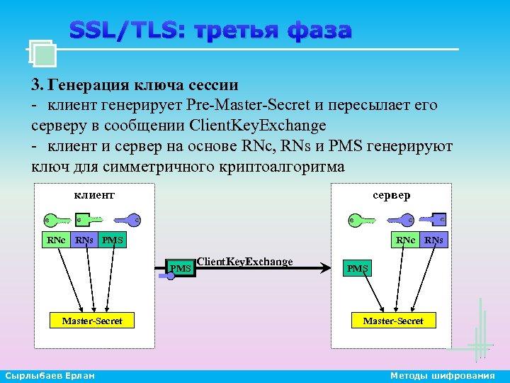 SSL/TLS: третья фаза 3. Генерация ключа сессии - клиент генерирует Pre-Master-Secret и пересылает его