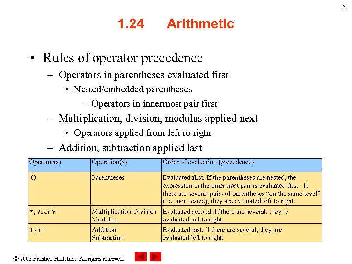 51 1. 24 Arithmetic • Rules of operator precedence – Operators in parentheses evaluated