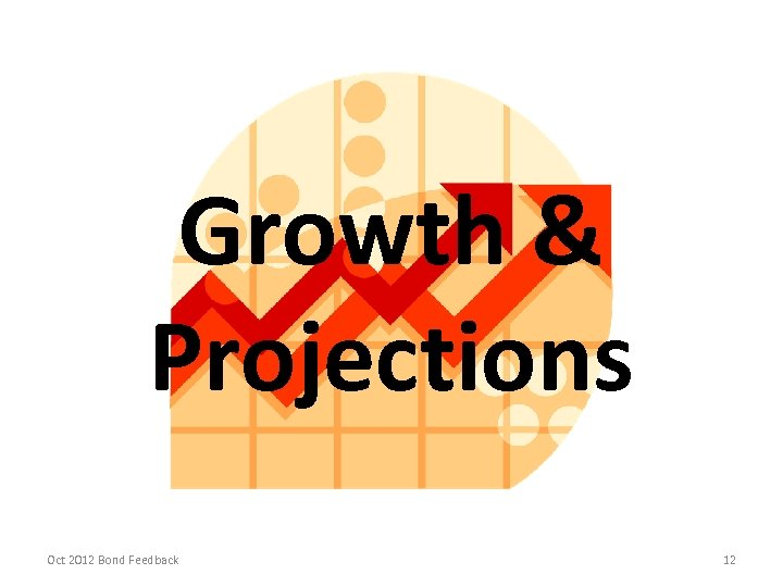 Growth & Projections Oct 2012 Bond Feedback 12