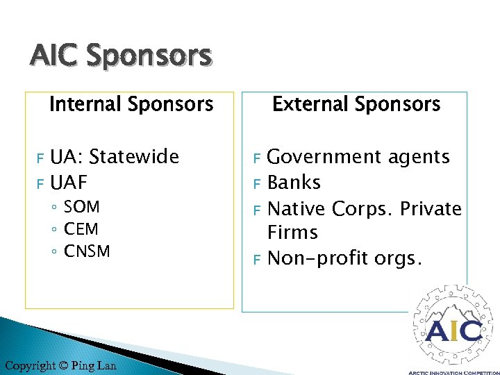 AIC Sponsors Internal Sponsors UA: Statewide F UAF F ◦ SOM ◦ CEM ◦