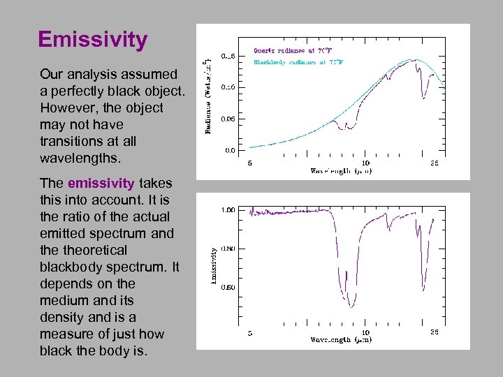 Emissivity Our analysis assumed a perfectly black object. However, the object may not have