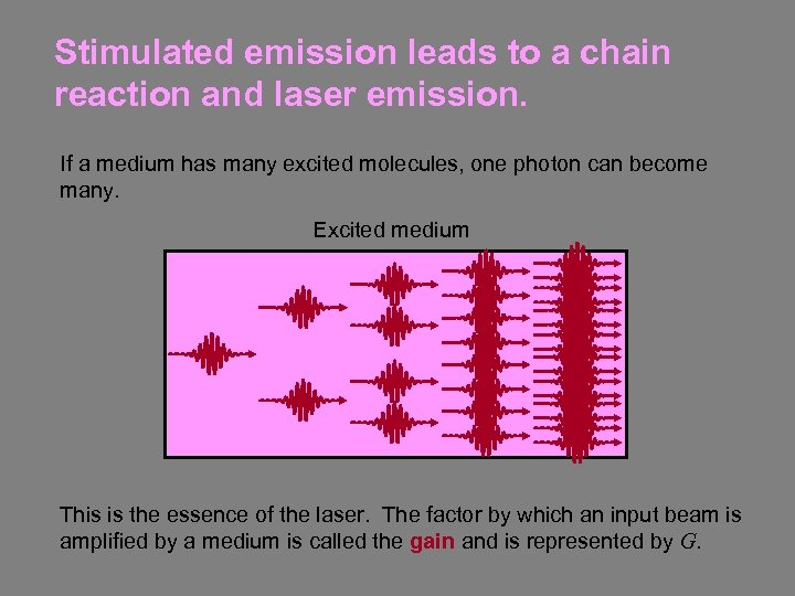 Stimulated emission leads to a chain reaction and laser emission. If a medium has