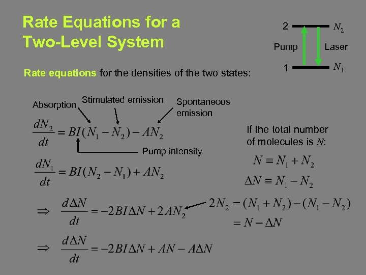 Rate Equations for a Two-Level System 2 Pump Rate equations for the densities of