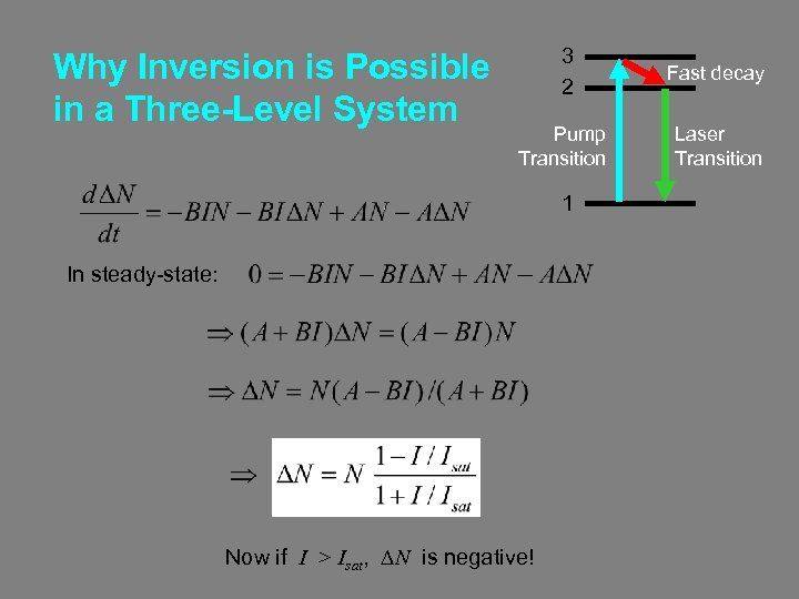 Why Inversion is Possible in a Three-Level System 3 2 Fast decay Pump Transition