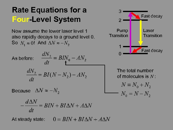 Rate Equations for a Four-Level System Now assume the lower laser level 1 also