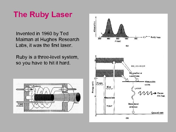 The Ruby Laser Invented in 1960 by Ted Maiman at Hughes Research Labs, it