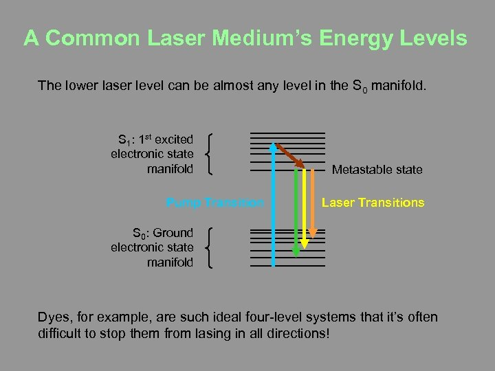 A Common Laser Medium's Energy Levels The lower laser level can be almost any