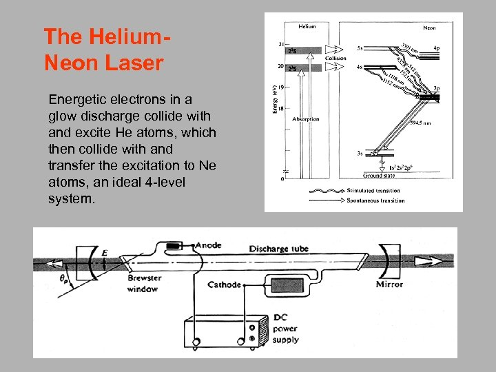 The Helium. Neon Laser Energetic electrons in a glow discharge collide with and excite