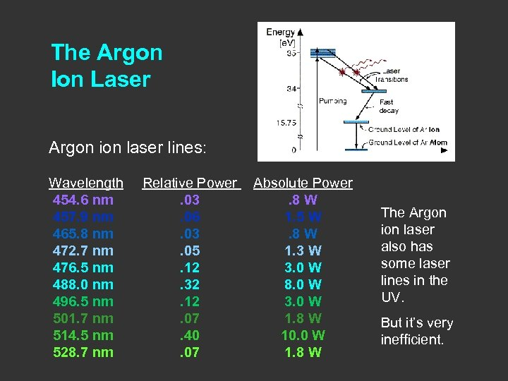 The Argon Ion Laser Fast decay Argon ion laser lines: Wavelength 454. 6 nm