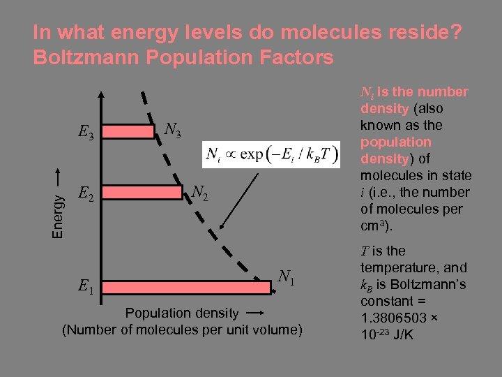 In what energy levels do molecules reside? Boltzmann Population Factors Energy E 3 E