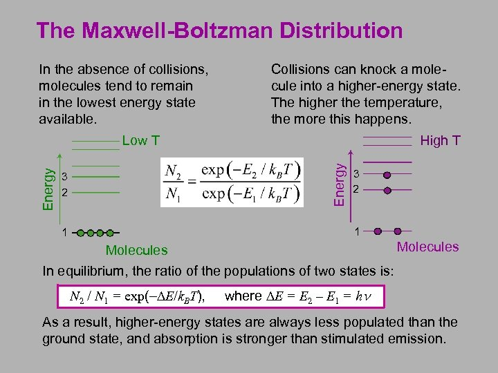 The Maxwell-Boltzman Distribution In the absence of collisions, molecules tend to remain in the