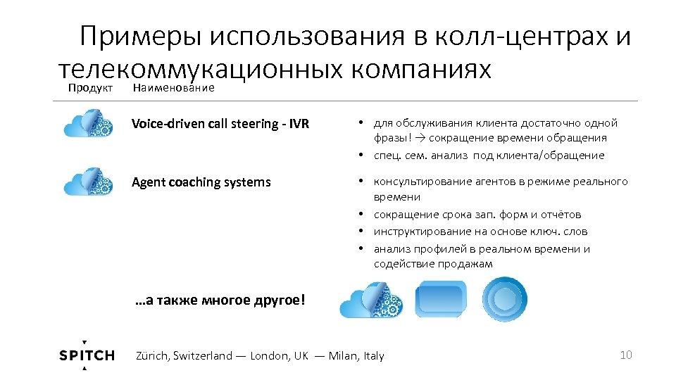 Примеры использования в колл-центрах и телекоммукационных компаниях Продукт Наименование Voice-driven call steering -