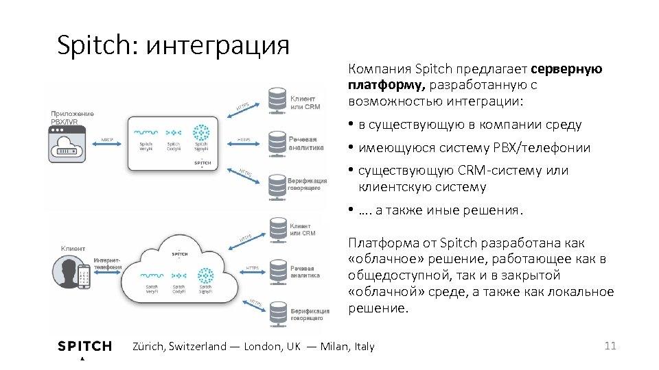 Spitch: интеграция Компания Spitch предлагает серверную платформу, разработанную с возможностью интеграции: • в существующую