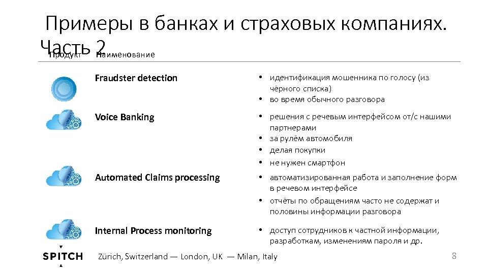 Примеры в банках и страховых компаниях. Часть 2 Продукт Наименование Fraudster detection •