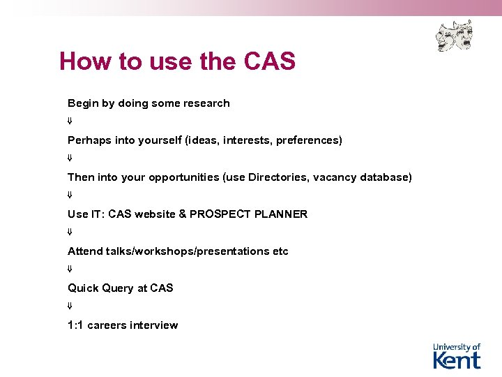 How to use the CAS Begin by doing some research Perhaps into yourself (ideas,