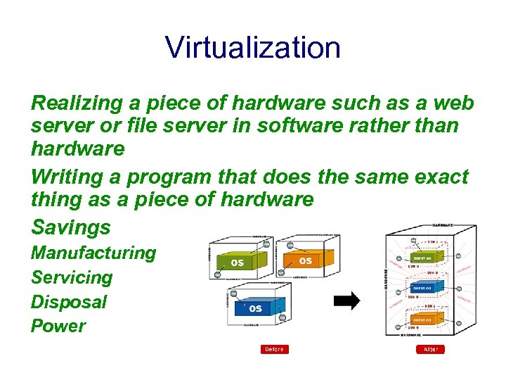 Virtualization Realizing a piece of hardware such as a web server or file server