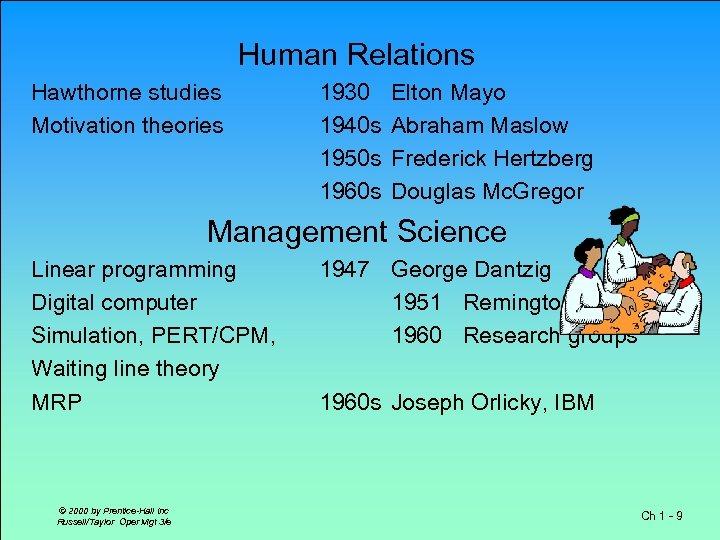 Human Relations Hawthorne studies Motivation theories 1930 1940 s 1950 s 1960 s Elton
