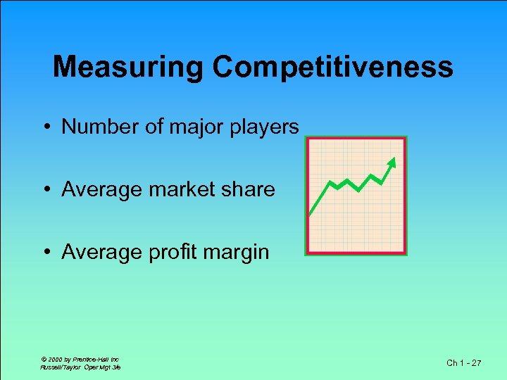 Measuring Competitiveness • Number of major players • Average market share • Average profit