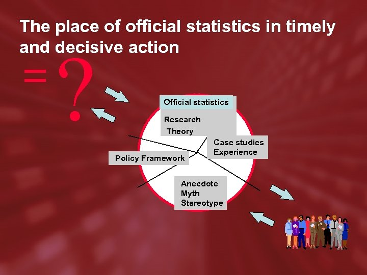 The place of official statistics in timely and decisive action ? Official statistics Research