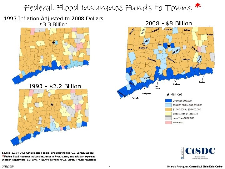 Federal Flood Insurance Funds to Towns * 1993 Inflation Adjusted to 2008 Dollars $3.