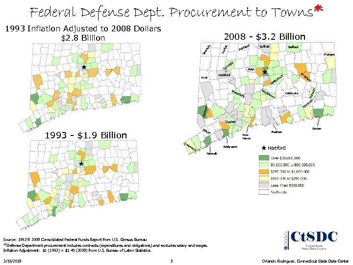 Federal Defense Dept. Procurement to Towns* 1993 Inflation Adjusted to 2008 Dollars $2. 8