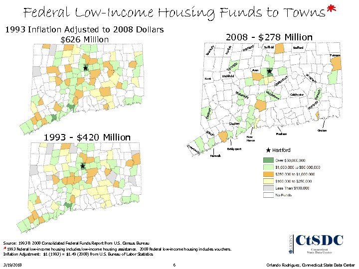 Federal Low-Income Housing Funds to Towns* 1993 Inflation Adjusted to 2008 Dollars $626 Million