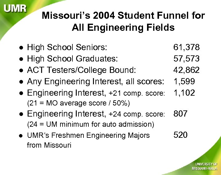 Missouri's 2004 Student Funnel for All Engineering Fields l l l High School Seniors: