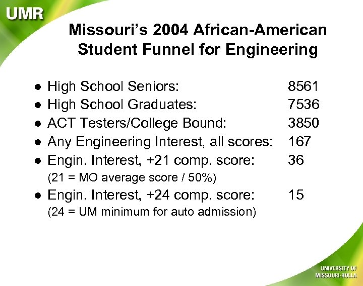 Missouri's 2004 African-American Student Funnel for Engineering l l l High School Seniors: High