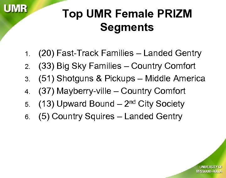 Top UMR Female PRIZM Segments 1. 2. 3. 4. 5. 6. (20) Fast-Track Families