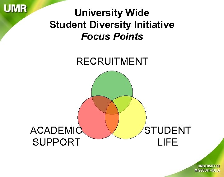 University Wide Student Diversity Initiative Focus Points RECRUITMENT ACADEMIC SUPPORT STUDENT LIFE