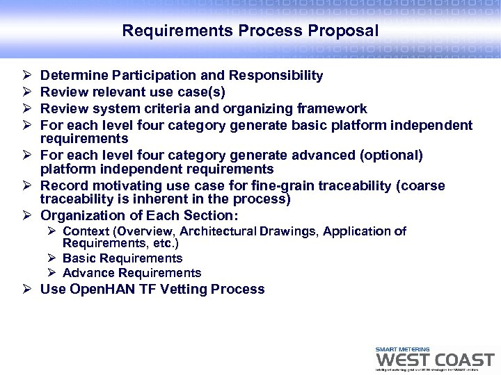 Requirements Process Proposal Ø Ø Determine Participation and Responsibility Review relevant use case(s) Review