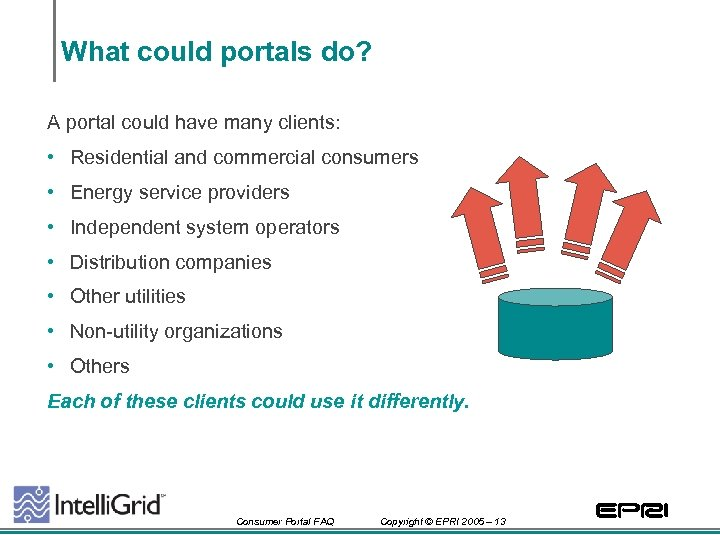 What could portals do? A portal could have many clients: • Residential and commercial