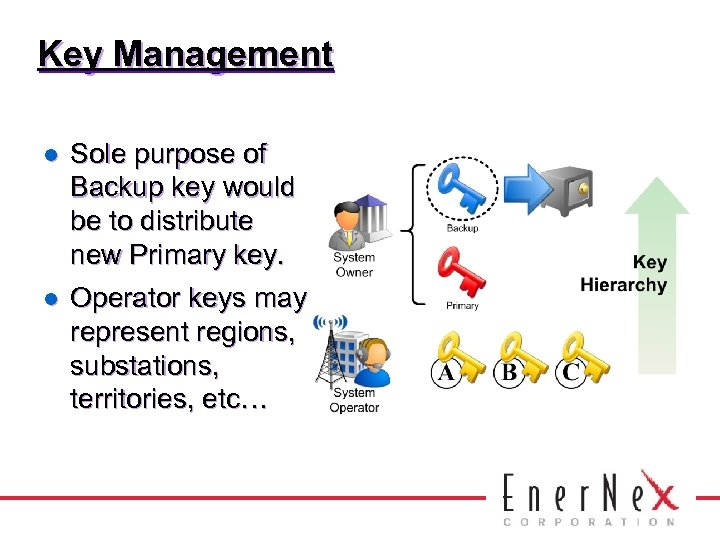 Key Management l Sole purpose of Backup key would be to distribute new Primary