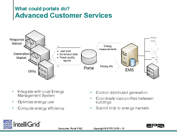 What could portals do? Advanced Customer Services • Integrate with local Energy Management System
