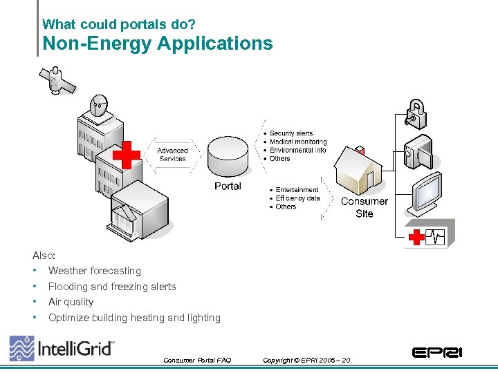 What could portals do? Non-Energy Applications Also: • • Weather forecasting Flooding and freezing