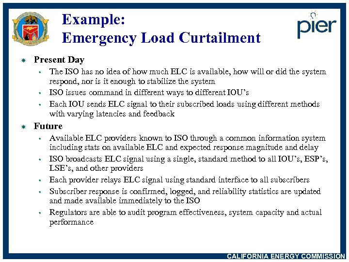 Example: Emergency Load Curtailment Present Day w w w The ISO has no idea