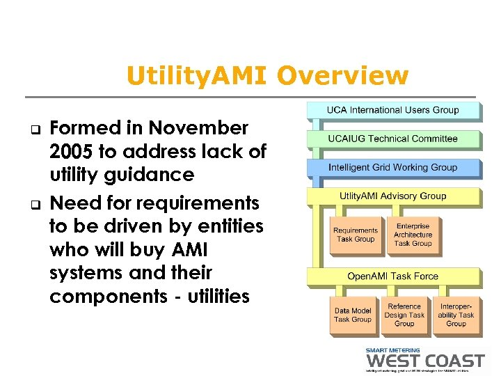 Utility. AMI Overview q q Formed in November 2005 to address lack of utility