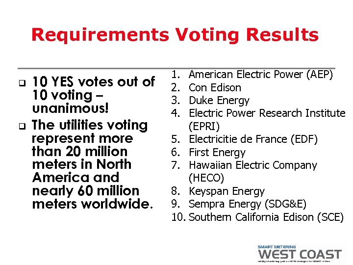 Requirements Voting Results q q 10 YES votes out of 10 voting – unanimous!