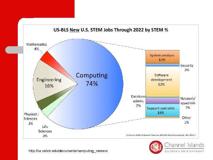 http: //cs. calvin. edu/documents/computing_careers